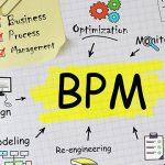 BPMのイメージ図
